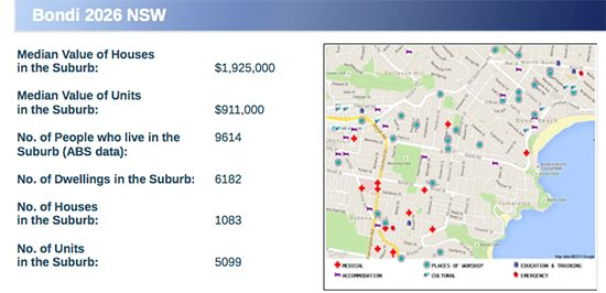 How to research the property market - 1 Bondi Suburb Report 11