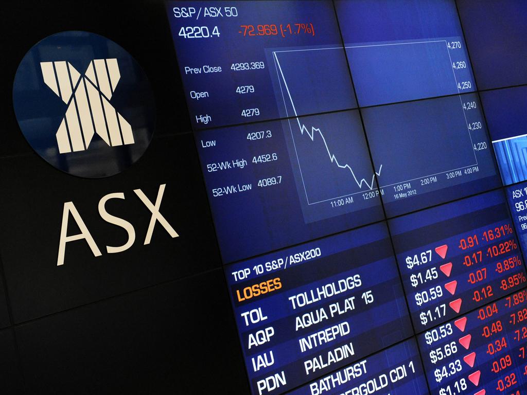 如何投资澳洲股票(ASX)