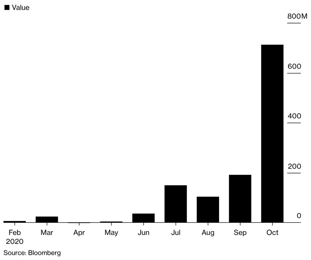 澳大利亚加入全球IPO狂潮,10月澳洲证券交易所挂牌表突破低迷状态
