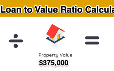 什么是贷款价值比(LVR) ?它对您的澳洲房屋贷款意味着什么?