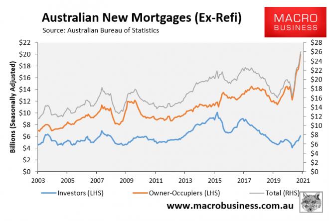 澳洲银行因前所未有的抵押贷款需求而不堪重负