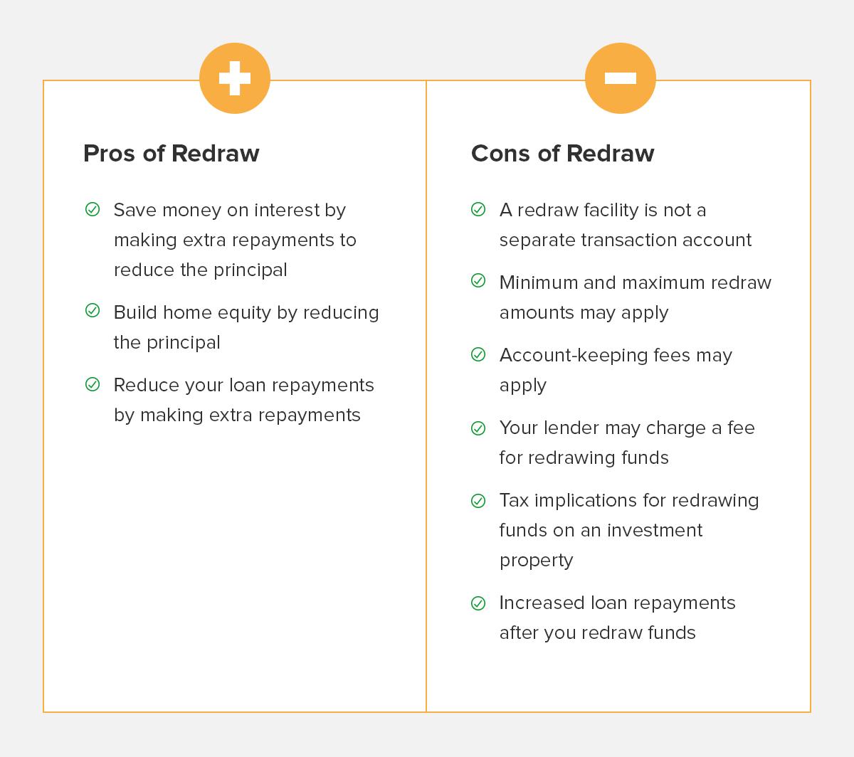 Offset Account详解:对冲账户和Redraw有哪些区别?