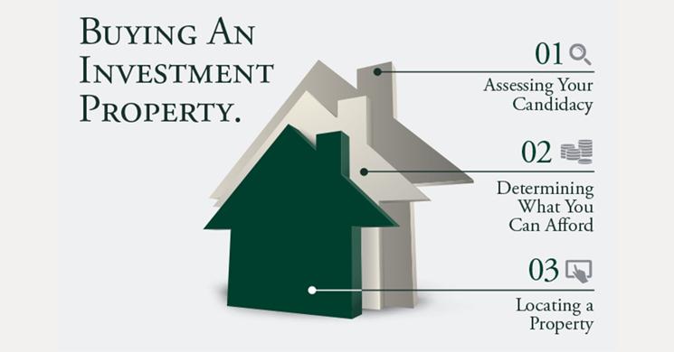 澳洲房产投资:我能否负担得起投资房?