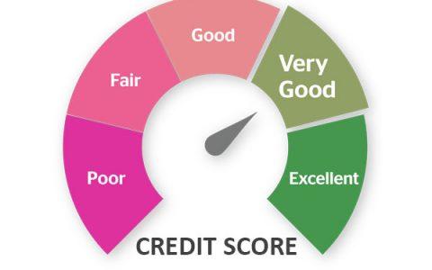 澳洲信用报告详解 - 什么是良好的信用记录和评分?