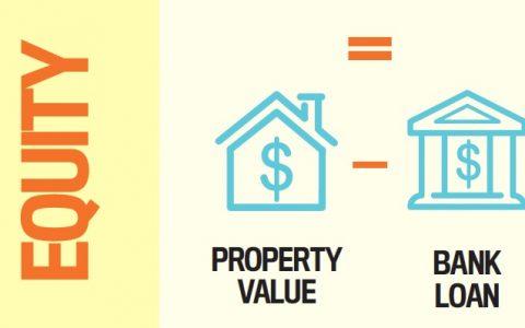 什么是Equity? (资产净值)