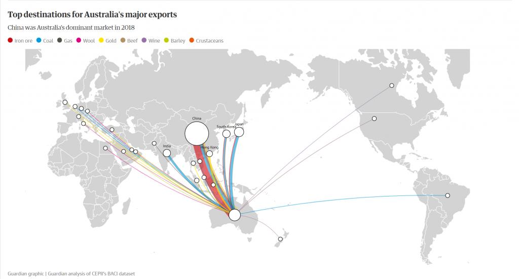 澳大利亚经济对中国的依赖程度如何?- 贸易战的余波