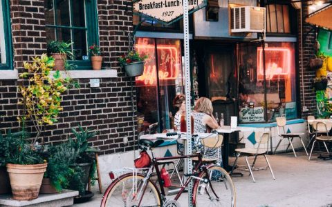 澳洲咖啡店投资指南 - 如何购买一家Cafe?