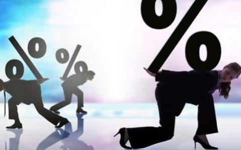 借贷能力计算器:银行能给我多少贷款额度?