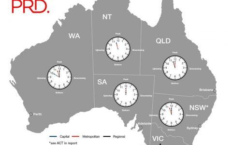 澳大利亚住房布里斯班和达尔文引领全国住房价格增长,澳大利亚人比以往任何时候都更多地将资金投入房地产